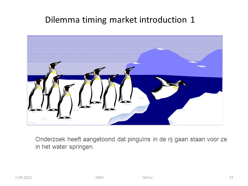 Dilemma timing market introduction 1 Onderzoek heeft aangetoond dat pinguïns in de rij gaan staan voor ze in het water springen.