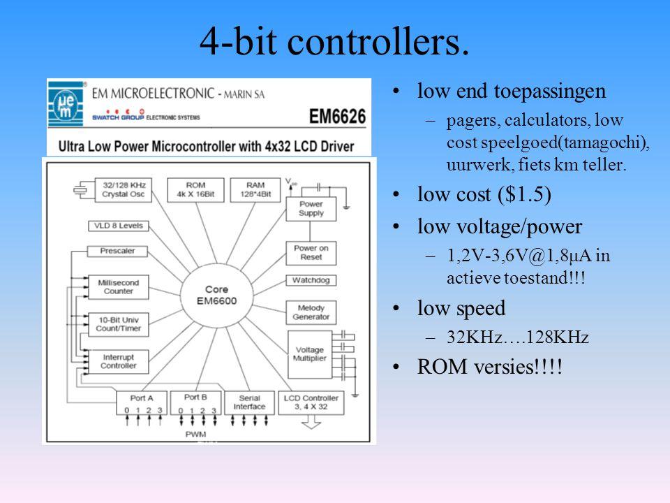 4-bit controllers. low end toepassingen –pagers, calculators, low cost speelgoed(tamagochi), uurwerk, fiets km teller. low cost ($1.5) low voltage/pow