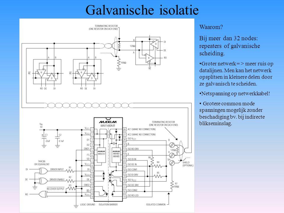 Galvanische isolatie Waarom? Bij meer dan 32 nodes: repeaters of galvanische scheiding. Groter netwerk = > meer ruis op datalijnen. Men kan het netwer