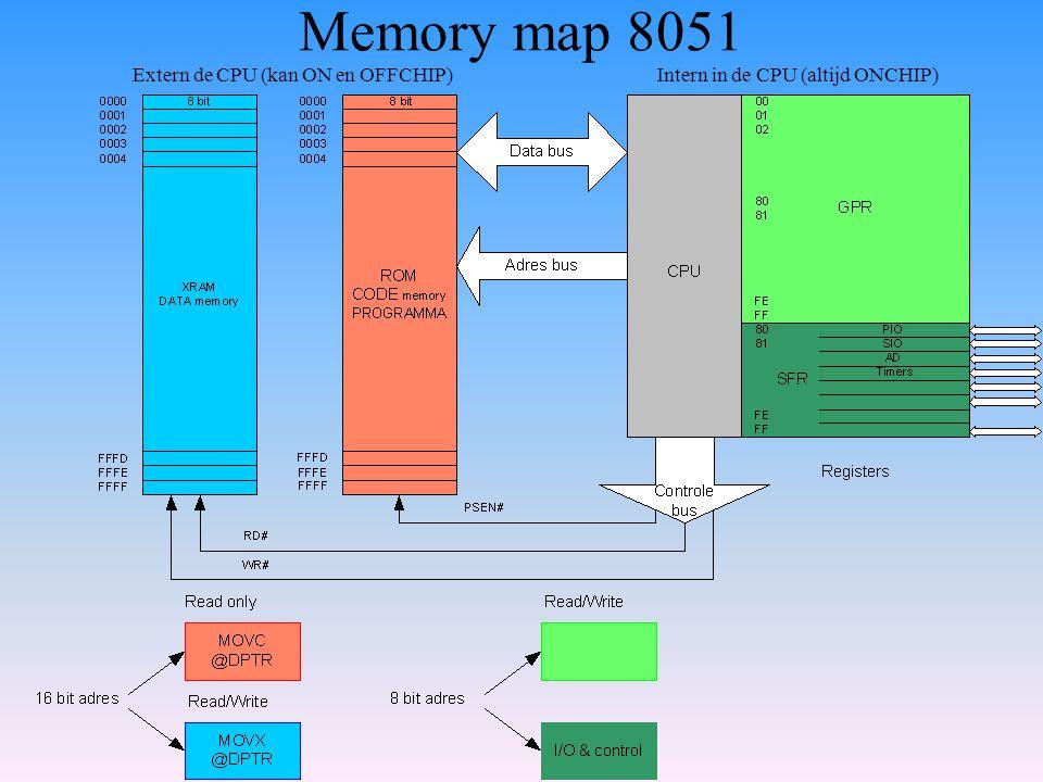 Memory map 8051 Extern de CPU (kan ON en OFFCHIP)Intern in de CPU (altijd ONCHIP)