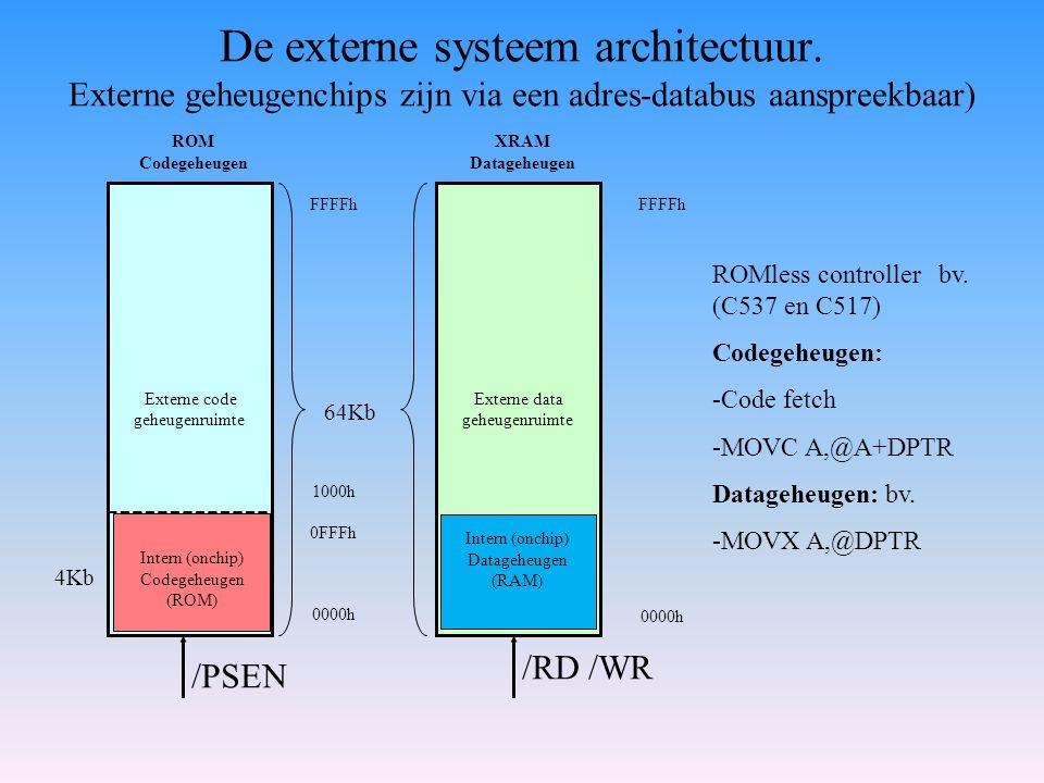 De externe systeem architectuur. Externe geheugenchips zijn via een adres-databus aanspreekbaar) ROM Codegeheugen XRAM Datageheugen Externe data geheu
