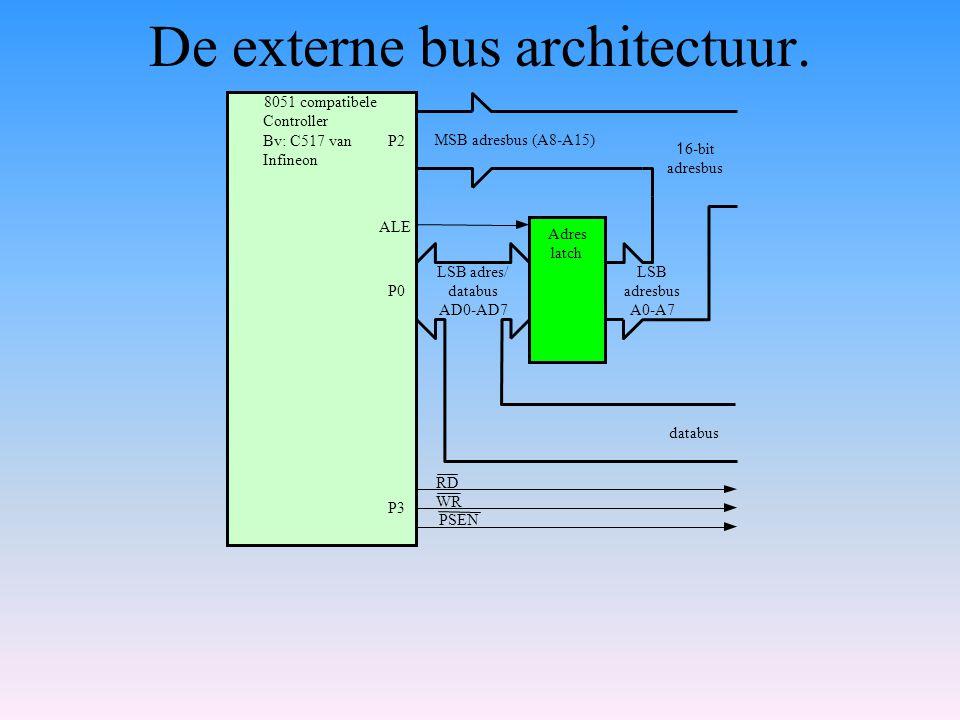 De externe bus architectuur. P2 P0 ALE P3 RD WR PSEN 8051 compatibele Controller Bv: C517 van Infineon Adres latch 1 6-bit adresbus databus MSB adresb