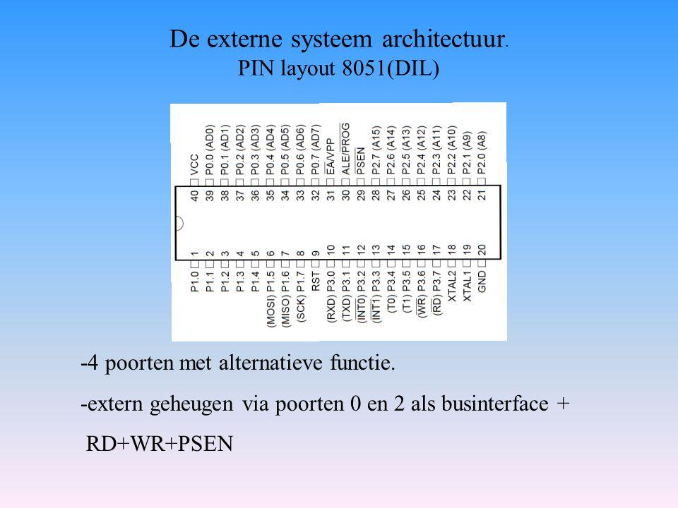 De externe systeem architectuur. PIN layout 8051(DIL) -4 poorten met alternatieve functie. -extern geheugen via poorten 0 en 2 als businterface + RD+W