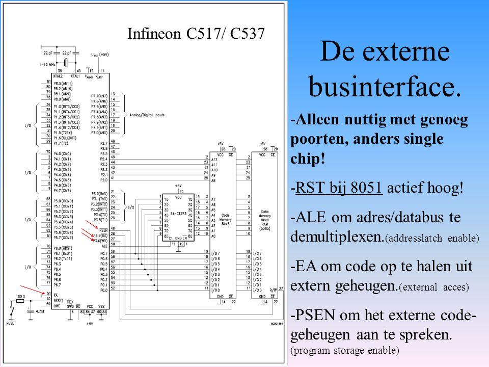 De externe businterface. -Alleen nuttig met genoeg poorten, anders single chip! -RST bij 8051 actief hoog! -ALE om adres/databus te demultiplexen. (ad
