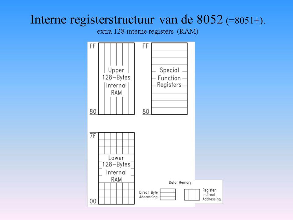 Interne registerstructuur van de 8052 (=8051+). extra 128 interne registers (RAM)