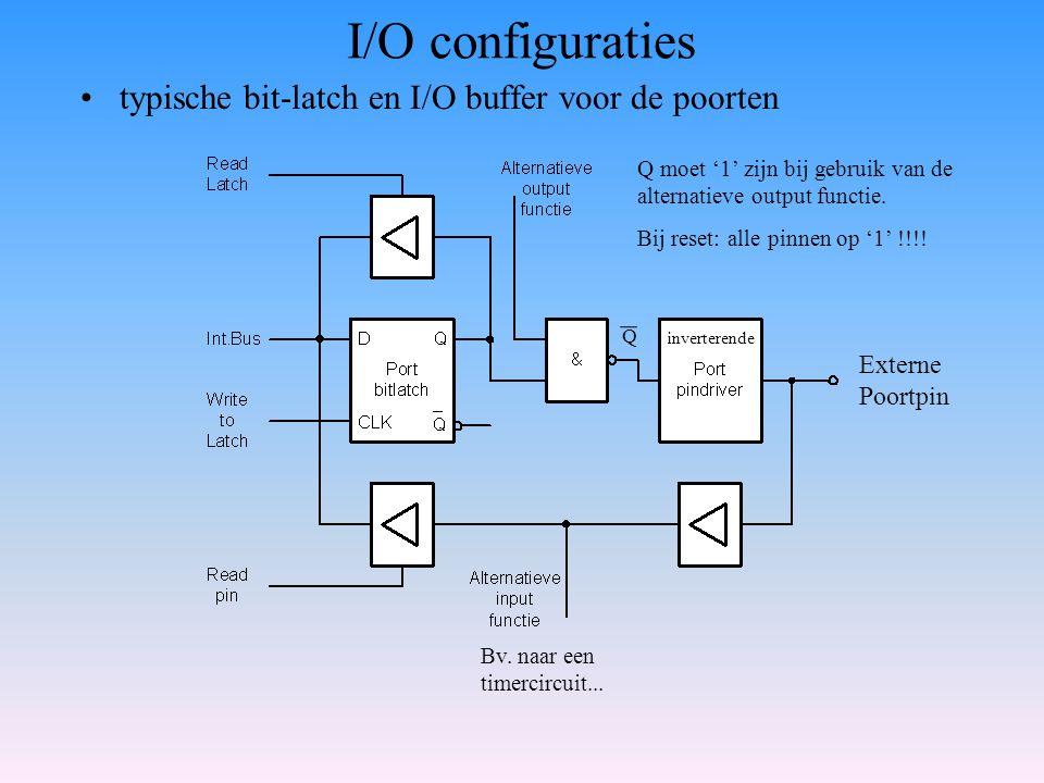 I/O configuraties typische bit-latch en I/O buffer voor de poorten Q moet '1' zijn bij gebruik van de alternatieve output functie. Bij reset: alle pin