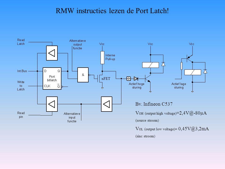 RMW instructies lezen de Port Latch! nFET Bv. Infineon C537 V OH (output high voltage) =2,4V@-80µA (source stroom) V OL (output low voltage)= 0,45V@3,