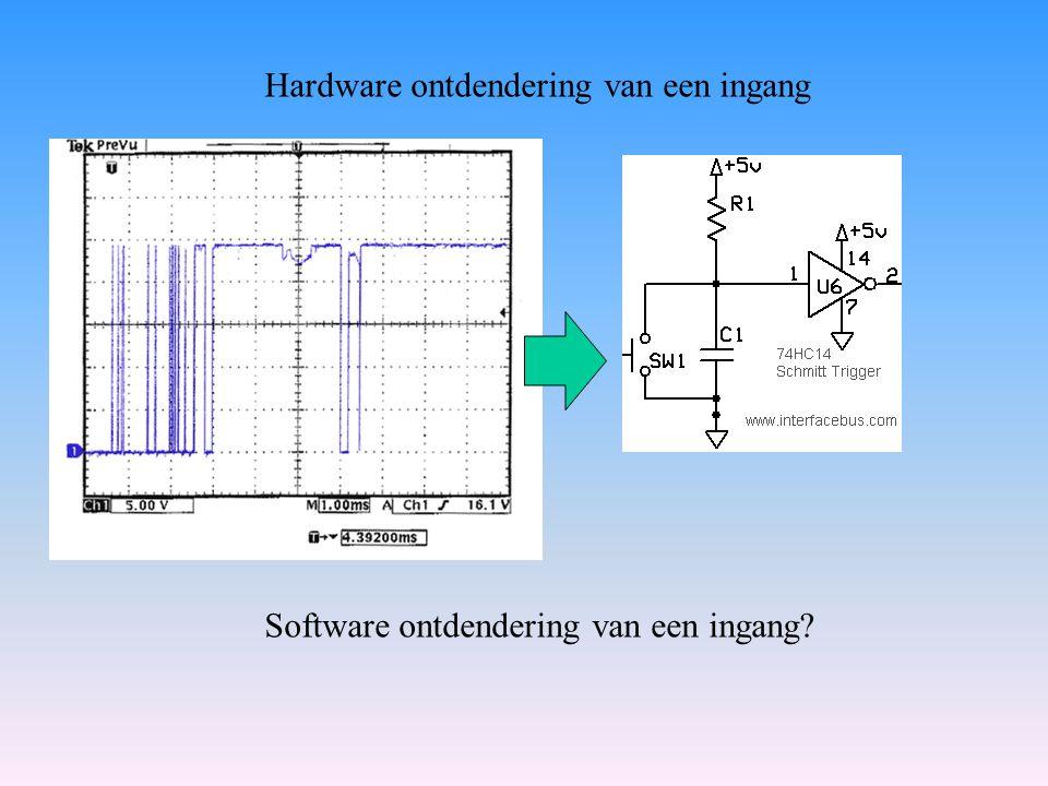 Hardware ontdendering van een ingang Software ontdendering van een ingang?