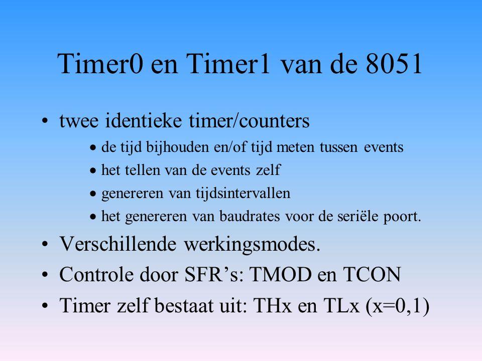 Timer0 en Timer1 van de 8051 twee identieke timer/counters  de tijd bijhouden en/of tijd meten tussen events  het tellen van de events zelf  genere