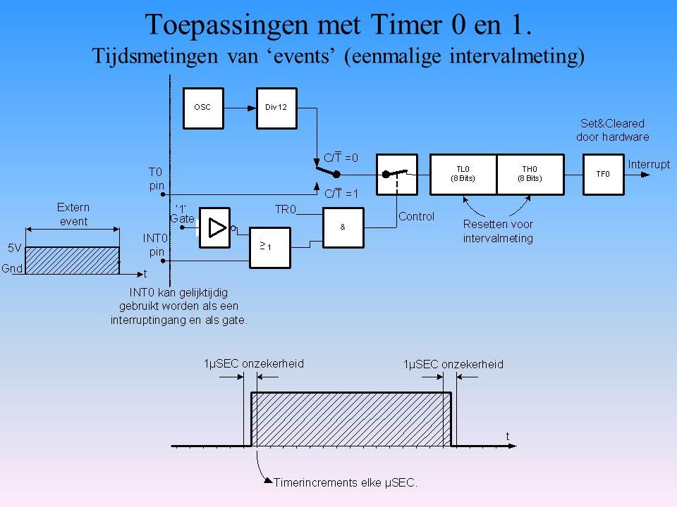 Toepassingen met Timer 0 en 1. Tijdsmetingen van 'events' (eenmalige intervalmeting)