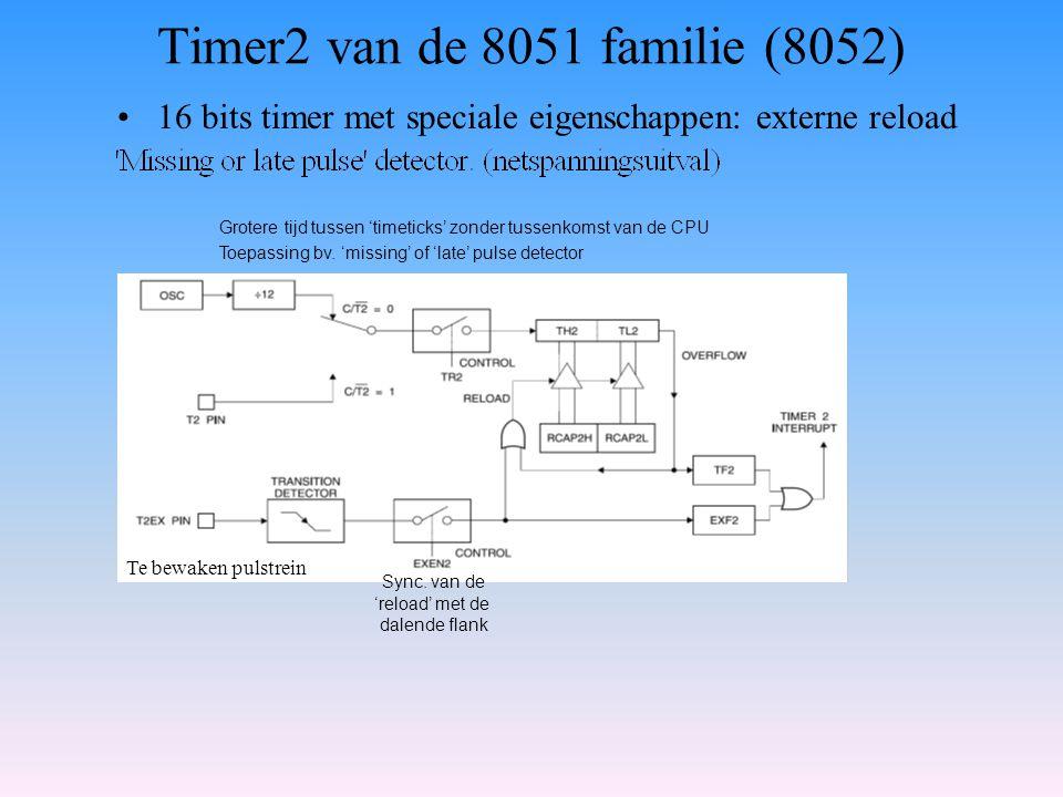 Timer2 van de 8051 familie (8052) 16 bits timer met speciale eigenschappen: externe reload Sync. van de 'reload' met de dalende flank Grotere tijd tus