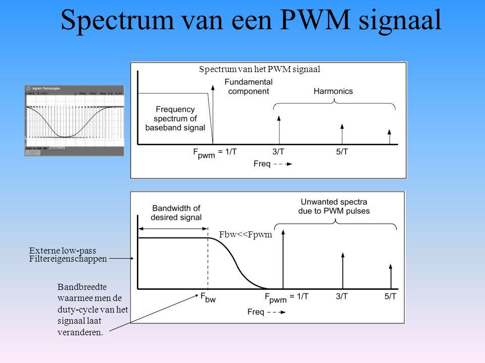 Spectrum van een PWM signaal Filtereigenschappen Spectrum van het PWM signaal Externe low-pass Bandbreedte waarmee men de duty-cycle van het signaal l
