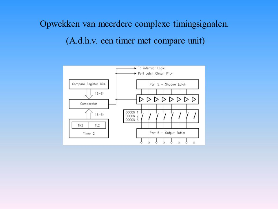 Opwekken van meerdere complexe timingsignalen. (A.d.h.v. een timer met compare unit)