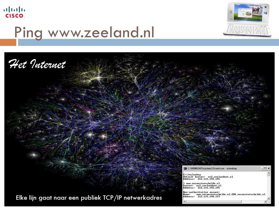 Ping www.zeeland.nl Het Internet Elke lijn gaat naar een publiek TCP/IP netwerkadres