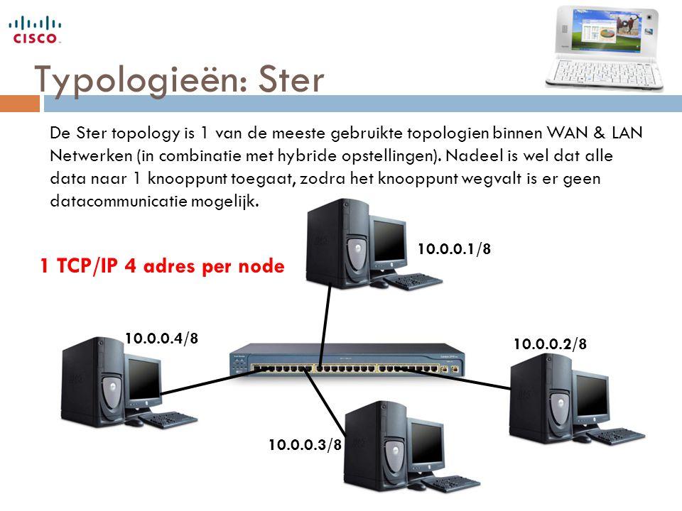 Typologieën: Ster De Ster topology is 1 van de meeste gebruikte topologien binnen WAN & LAN Netwerken (in combinatie met hybride opstellingen). Nadeel