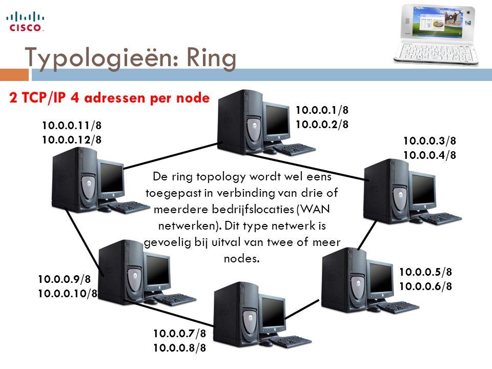 Typologieën: Ring De ring topology wordt wel eens toegepast in verbinding van drie of meerdere bedrijfslocaties (WAN netwerken). Dit type netwerk is g