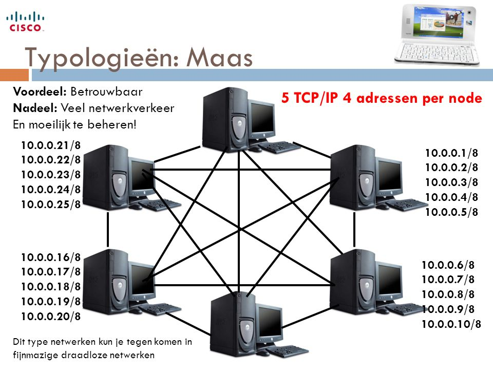 Typologieën: Maas 5 TCP/IP 4 adressen per node 10.0.0.1/8 10.0.0.2/8 10.0.0.3/8 10.0.0.4/8 10.0.0.5/8 10.0.0.6/8 10.0.0.7/8 10.0.0.8/8 10.0.0.9/8 10.0