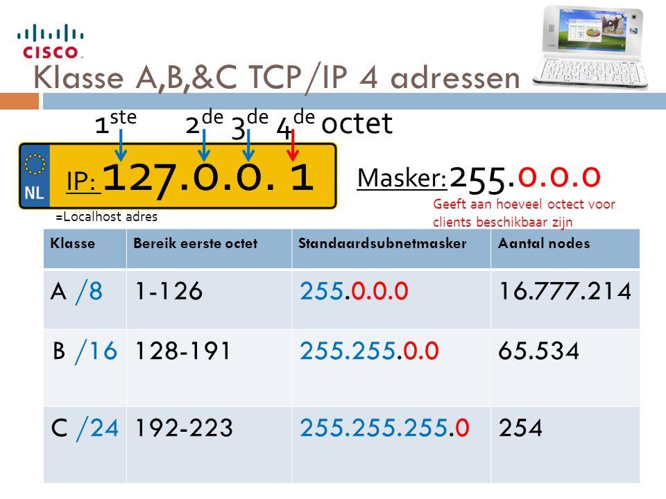 Klasse A,B,&C TCP/IP 4 adressen KlasseBereik eerste octetStandaardsubnetmaskerAantal nodes A /81-126255.0.0.016.777.214 B /16128-191255.255.0.065.534 C /24192-223255.255.255.0254 =Localhost adres IP: 127.0.0.