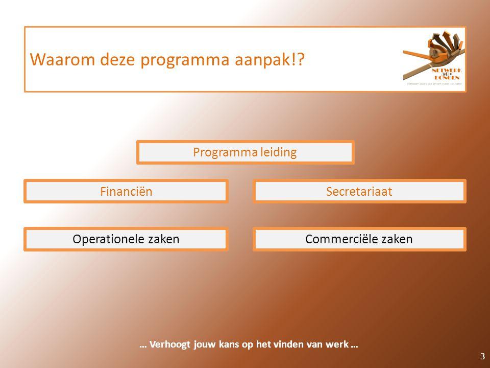Waarom deze programma aanpak!? 3 Programma leiding FinanciënSecretariaat Operationele zakenCommerciële zaken … Verhoogt jouw kans op het vinden van we