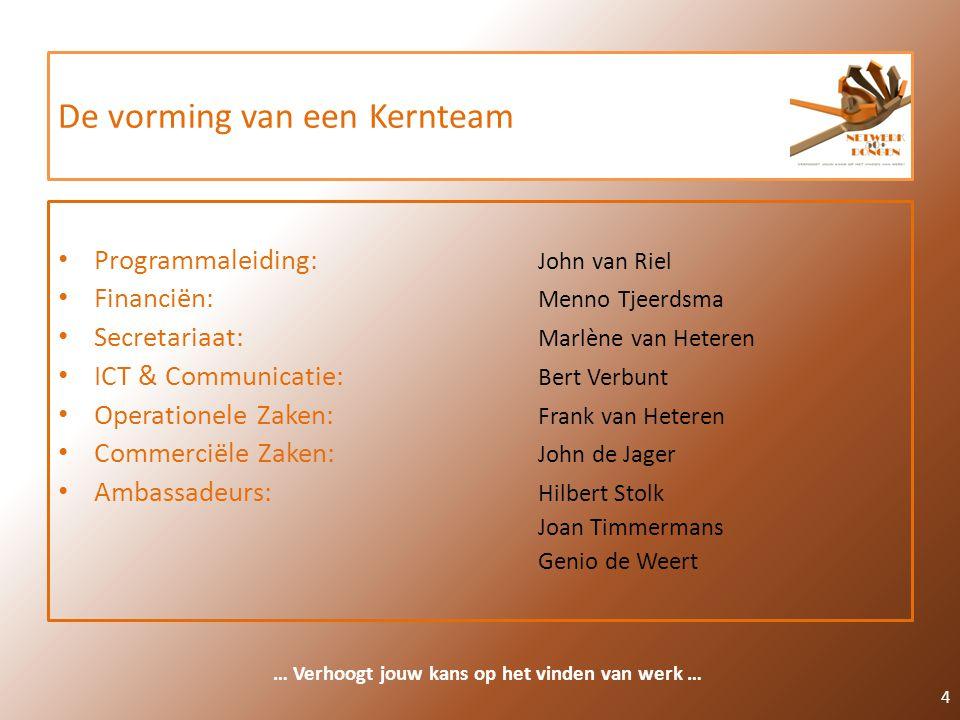 De vorming van een Kernteam Programmaleiding: John van Riel Financiën: Menno Tjeerdsma Secretariaat: Marlène van Heteren ICT & Communicatie: Bert Verb