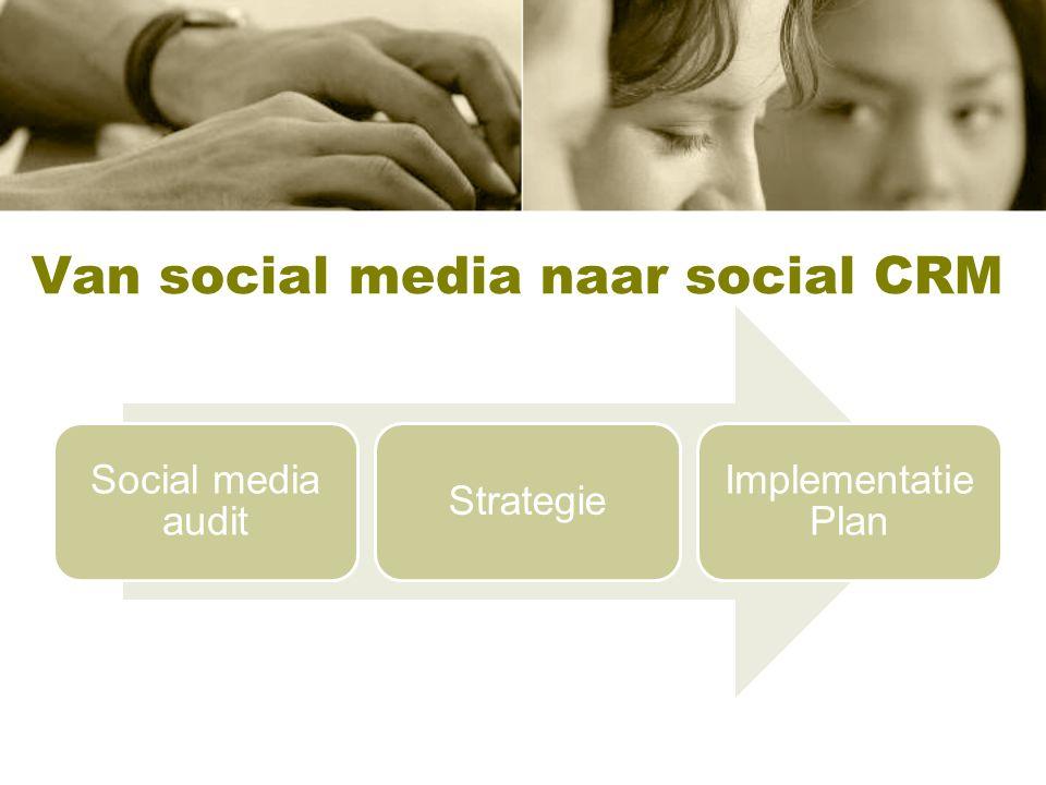 1.Social audit Bestaande communities Concurrentie analyse Doelgroepen doelstellingen