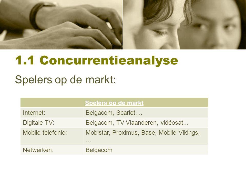 1.1 Concurrentieanalyse Spelers op de markt: Spelers op de markt Internet:Belgacom, Scarlet,.. Digitale TV:Belgacom, TV Vlaanderen, vidéosat,.. Mobile