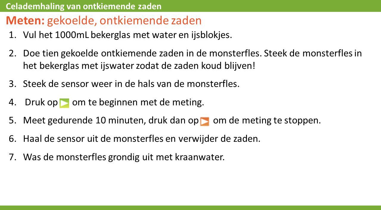 Celademhaling van ontkiemende zaden Meten: gekoelde, ontkiemende zaden 1.Vul het 1000mL bekerglas met water en ijsblokjes.
