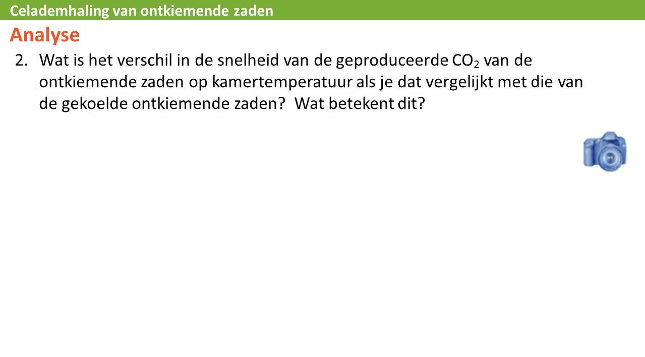 Celademhaling van ontkiemende zaden Analyse 2.Wat is het verschil in de snelheid van de geproduceerde CO 2 van de ontkiemende zaden op kamertemperatuur als je dat vergelijkt met die van de gekoelde ontkiemende zaden.
