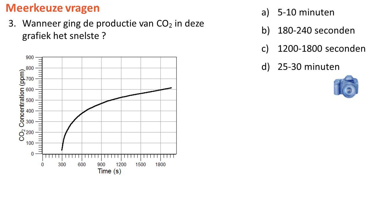 a) 5-10 minuten b) 180-240 seconden c) 1200-1800 seconden d) 25-30 minuten Meerkeuze vragen 3.Wanneer ging de productie van CO 2 in deze grafiek het snelste ?