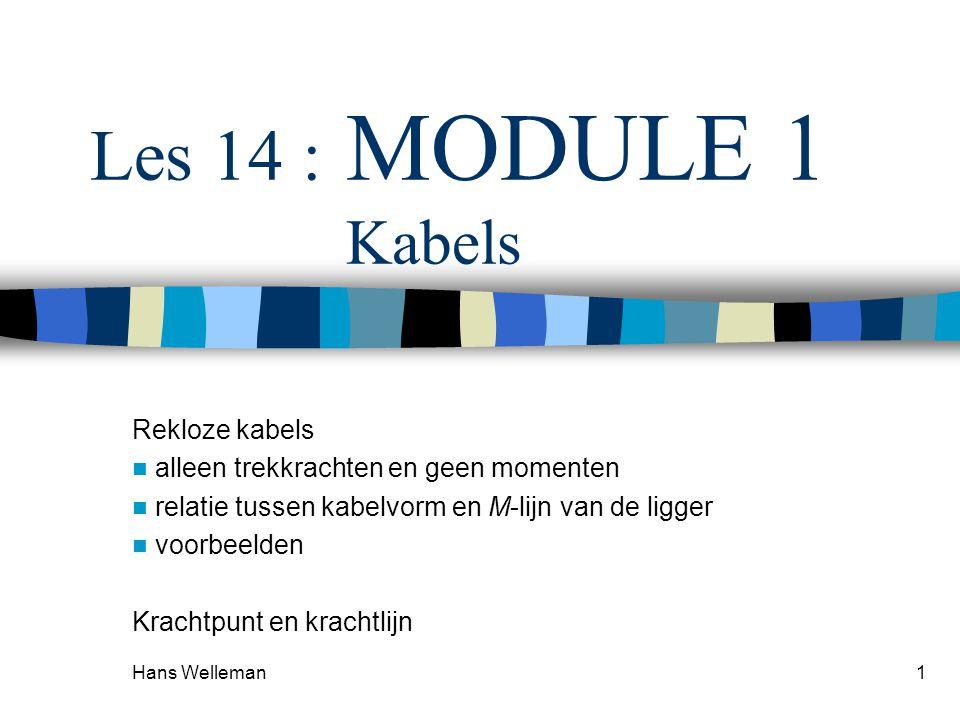 Hans Welleman1 Les 14 : MODULE 1 Kabels Rekloze kabels alleen trekkrachten en geen momenten relatie tussen kabelvorm en M-lijn van de ligger voorbeeld