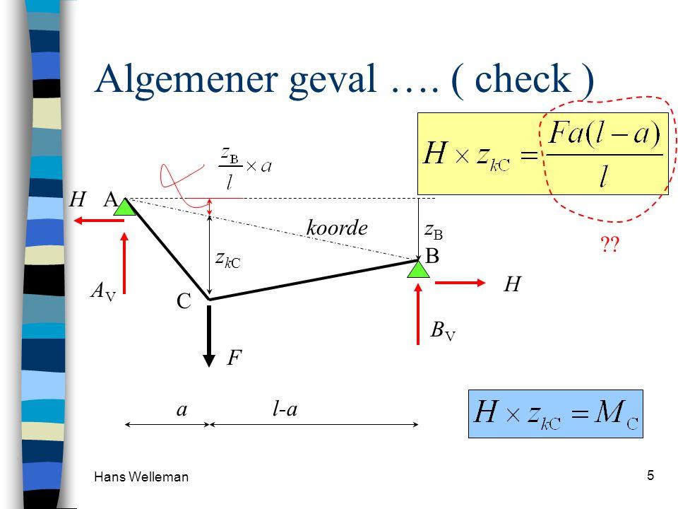 Hans Welleman 5 Algemener geval …. ( check ) F a l-a koorde C A B z kC z B H B V H A V ??