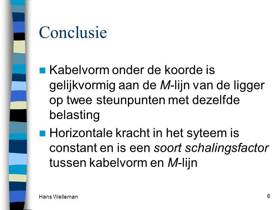 Hans Welleman 6 Conclusie Kabelvorm onder de koorde is gelijkvormig aan de M-lijn van de ligger op twee steunpunten met dezelfde belasting Horizontale