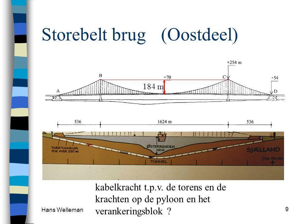 Hans Welleman 9 Storebelt brug(Oostdeel) 184 m kabelkracht t.p.v. de torens en de krachten op de pyloon en het verankeringsblok ?