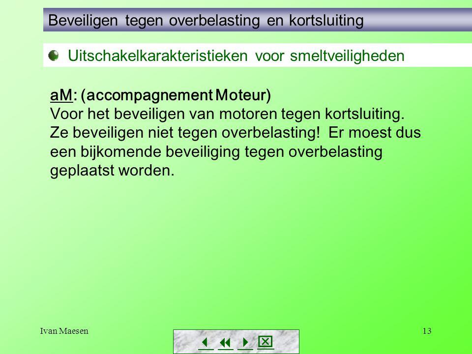 Ivan Maesen13        Uitschakelkarakteristieken voor smeltveiligheden Beveiligen tegen overbelasting en kortsluiting aM: (accompagnement Moteu