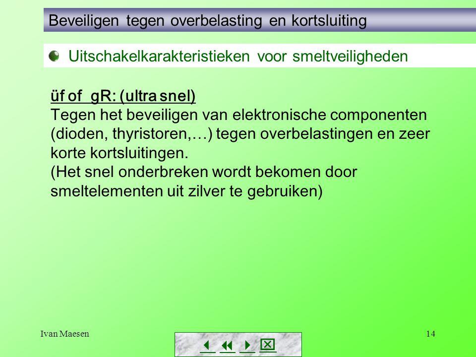 Ivan Maesen14        Uitschakelkarakteristieken voor smeltveiligheden Beveiligen tegen overbelasting en kortsluiting üf of gR: (ultra snel) Te