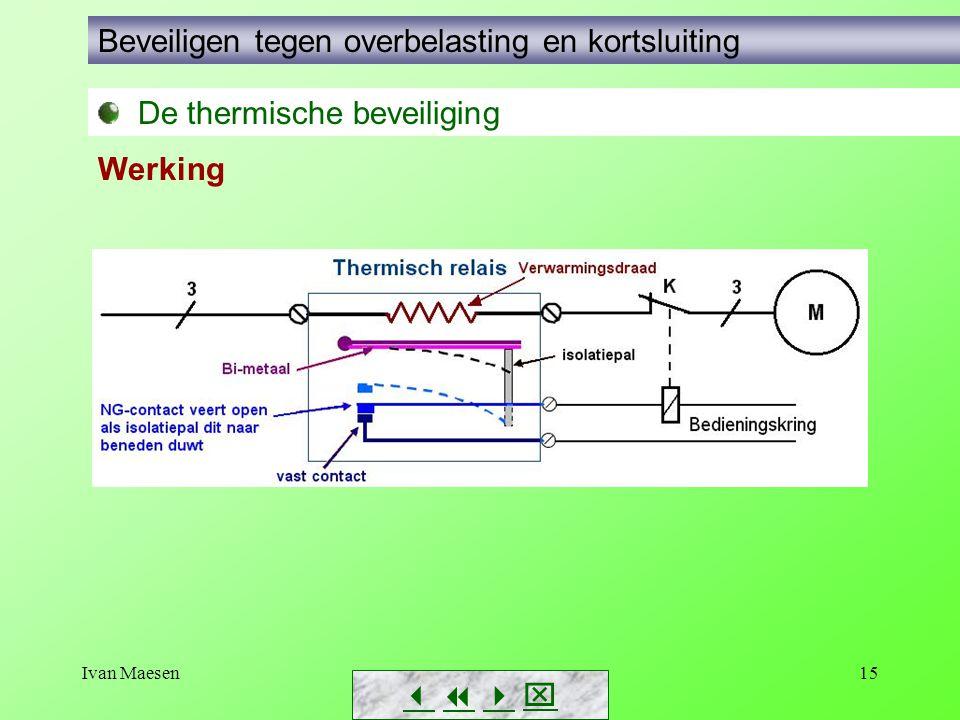 Ivan Maesen15        De thermische beveiliging Beveiligen tegen overbelasting en kortsluiting Werking