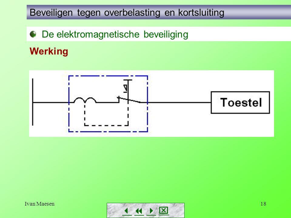 Ivan Maesen18        De elektromagnetische beveiliging Beveiligen tegen overbelasting en kortsluiting Werking