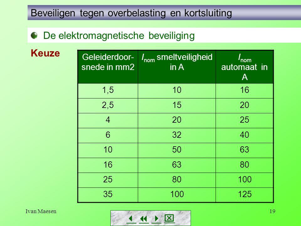 Ivan Maesen19        De elektromagnetische beveiliging Beveiligen tegen overbelasting en kortsluiting Keuze Geleiderdoor- snede in mm2 I nom s
