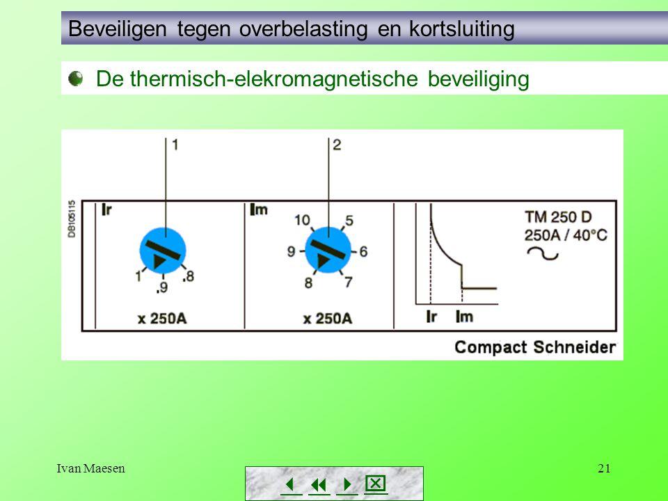 Ivan Maesen21        De thermisch-elekromagnetische beveiliging Beveiligen tegen overbelasting en kortsluiting