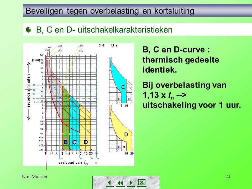 Ivan Maesen24        B, C en D- uitschakelkarakteristieken Beveiligen tegen overbelasting en kortsluiting B, C en D-curve : thermisch gedeelte