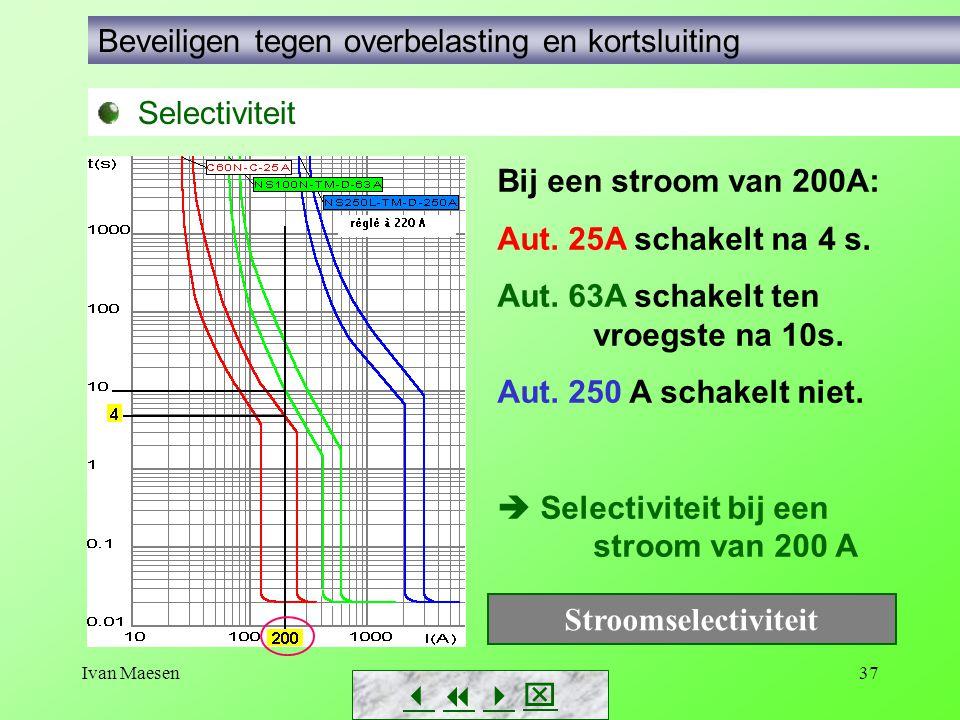Ivan Maesen37        Selectiviteit Beveiligen tegen overbelasting en kortsluiting Bij een stroom van 200A: Aut. 25A schakelt na 4 s. Aut. 63A