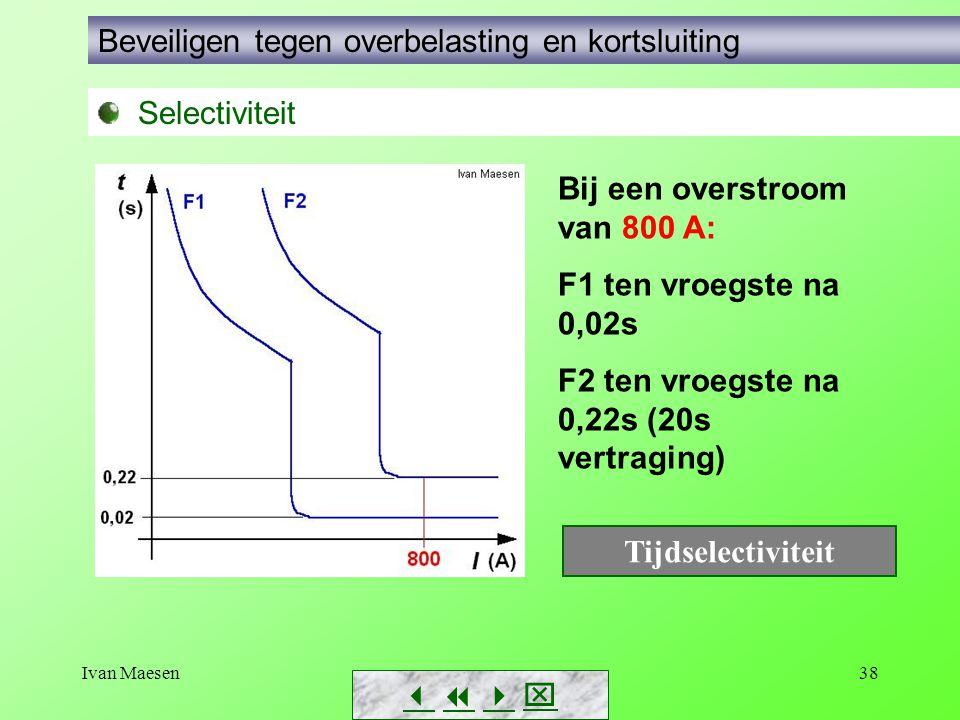 Ivan Maesen38        Selectiviteit Beveiligen tegen overbelasting en kortsluiting Tijdselectiviteit Bij een overstroom van 800 A: F1 ten vroeg