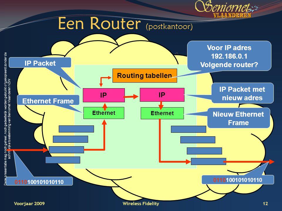 Deze presentatie mag noch geheel, noch gedeeltelijk worden gebruikt of gekopieerd zonder de schriftelijke toestemming van Seniornet Vlaanderen VZW 12V