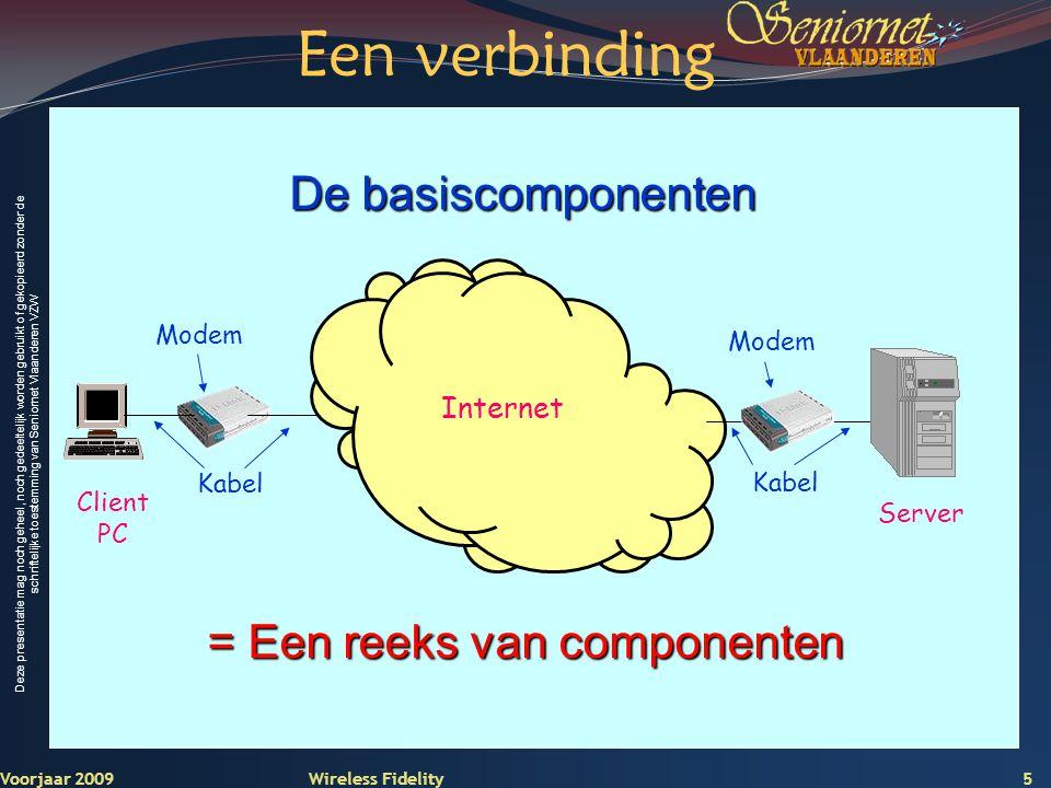 Deze presentatie mag noch geheel, noch gedeeltelijk worden gebruikt of gekopieerd zonder de schriftelijke toestemming van Seniornet Vlaanderen VZW Voorjaar 2009 Wireless Fidelity 36 Een Gateway (Wi-Fi Router) Internet Client PC Wi-Fi Router Wel IP level functies ADSL Telefoon Kabel IP IEEE 802.11 802.11 NAT DHCP FireWall Webserver
