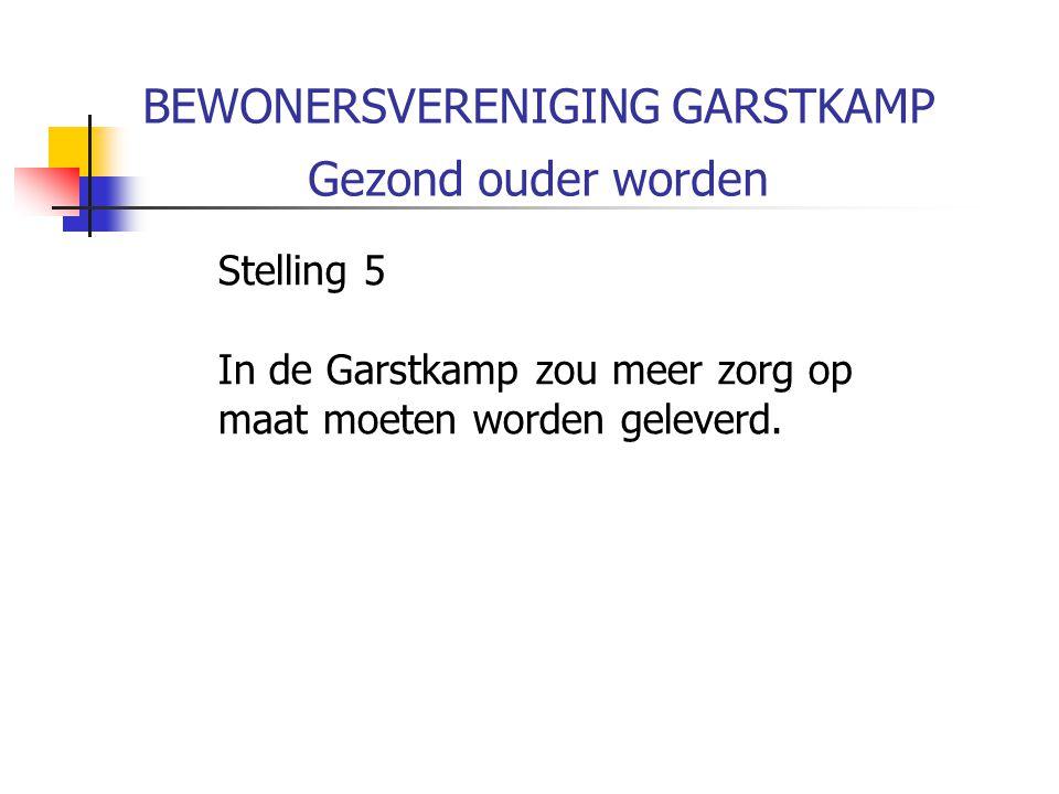 BEWONERSVERENIGING GARSTKAMP Gezond ouder worden Stelling 5 In de Garstkamp zou meer zorg op maat moeten worden geleverd.