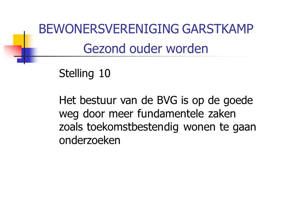 BEWONERSVERENIGING GARSTKAMP Gezond ouder worden Stelling 10 Het bestuur van de BVG is op de goede weg door meer fundamentele zaken zoals toekomstbestendig wonen te gaan onderzoeken