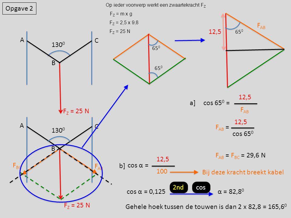 Opgave 2 Op ieder voorwerp werkt een zwaartekracht F Z F Z = m x g F Z = 2,5 x 9,8 F Z = 25 N B 130 0 A C F Z = 25 N 130 0 A B C F AB F BC 65 0 12,5 cos 65 0 = F AB 12,5 F AB = cos 65 0 12,5 F AB = F BC = 29,6 N a] b] cos α = 100 12,5 cos α = 0,125α = 82,8 0 Gehele hoek tussen de touwen is dan 2 x 82,8 = 165,6 0 2ndcos Bij deze kracht breekt kabel