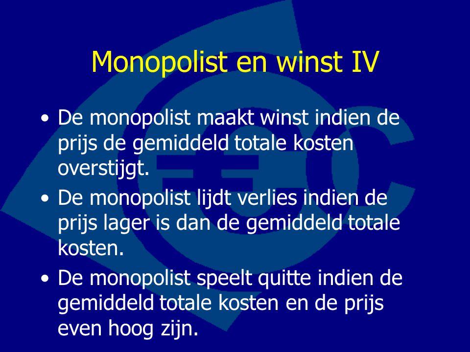 Monopolist en winst IV De monopolist maakt winst indien de prijs de gemiddeld totale kosten overstijgt. De monopolist lijdt verlies indien de prijs la