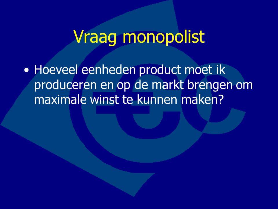 Vraag monopolist Hoeveel eenheden product moet ik produceren en op de markt brengen om maximale winst te kunnen maken?