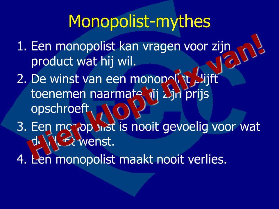 Monopolist-mythes 1.Een monopolist kan vragen voor zijn product wat hij wil. 2.De winst van een monopolist blijft toenemen naarmate hij zijn prijs ops